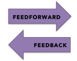 feedbackforward