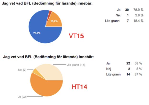 BFLht14vt15