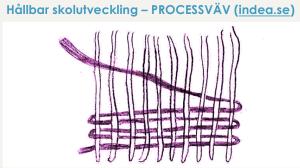 Processväv